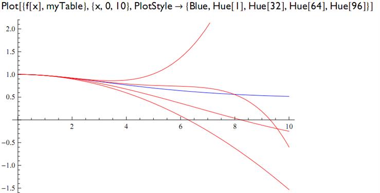 Wolfram Mathematica Phần mềm tính toán kỹ thuật khoa học